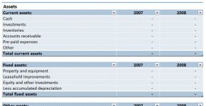 Assets and Liabilities Report Balance Sheet