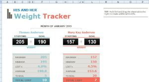Template Family Couple Weight Loss Tracker