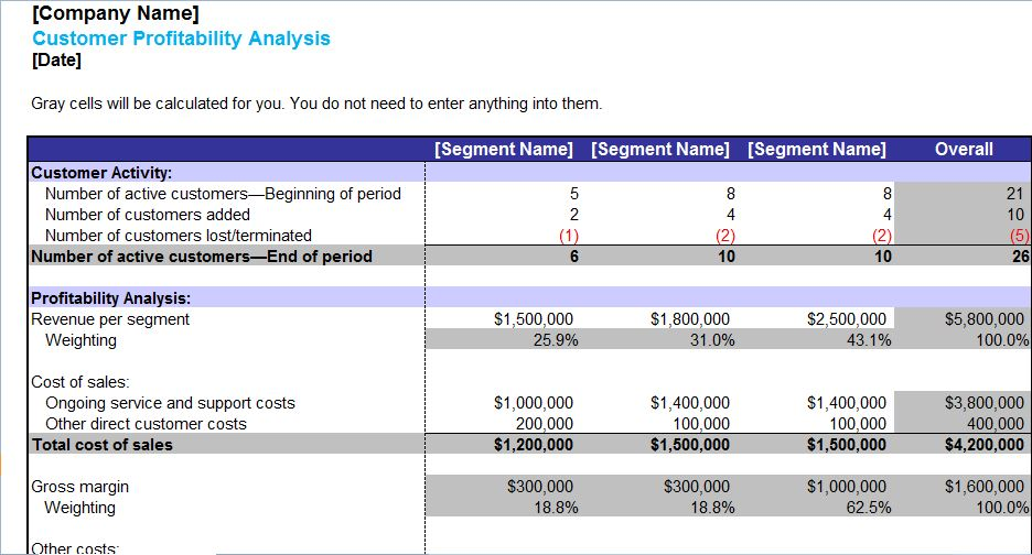 project report on investment analysis