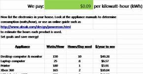 Home Electronics Energy Calculator