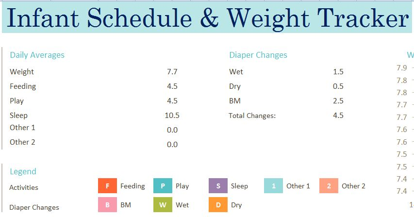 daily infant schedule and weight tracker template formal word