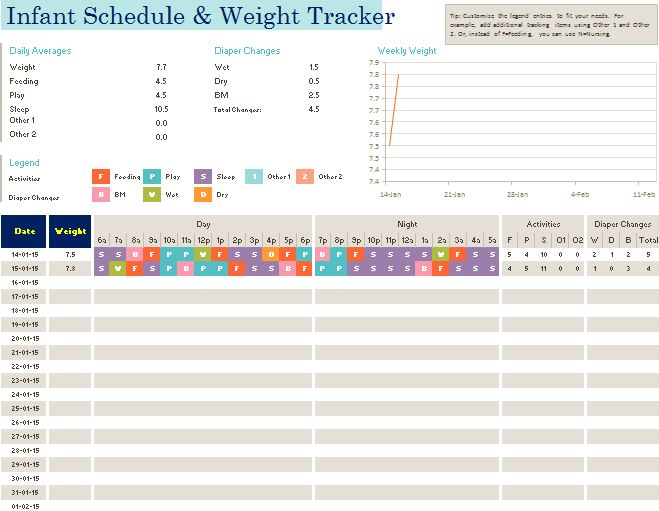 Daily Infant Schedule and Weight Tracker Template | Formal Word ...