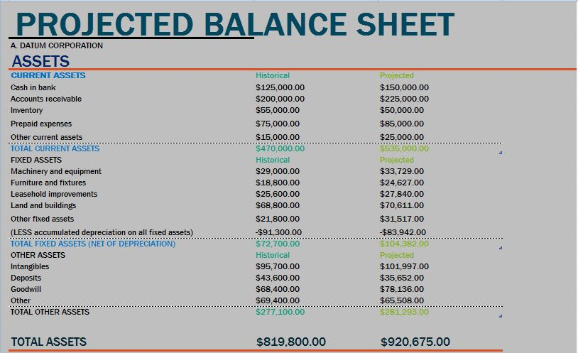 Sample Projected Balance Sheet Template  Formal Word Templates