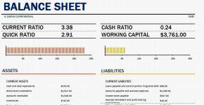 Balance Sheet with Working Capital