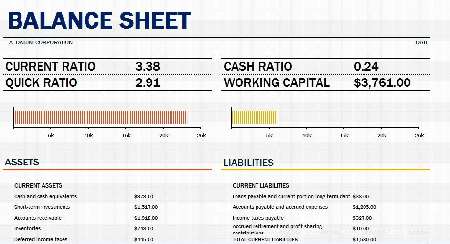 an analysis of the balance sheet in information communication and sharing The balance sheet amount should be reduced if the impairment test indicates a  lower value  this confirms that the financial communications of football clubs  are limited  football clubs based on an analysis of their financial statements   data sharing is not applicable to this article as no datasets were.
