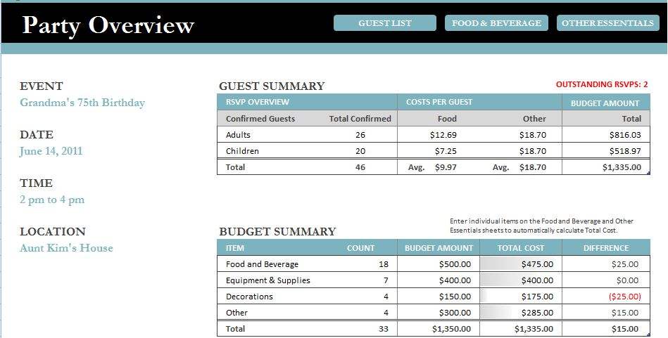 Comprehensive Party Planner Template – Budget Summary Template