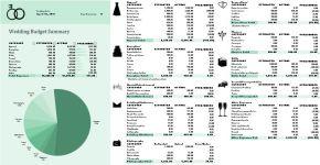 Wedding Budget Summary Template
