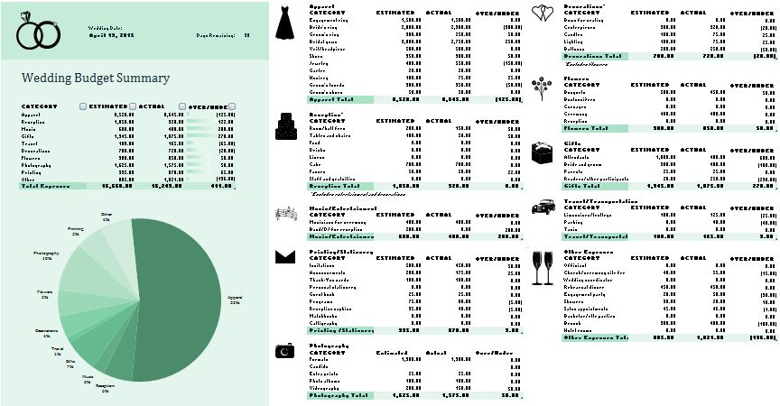 Wedding budget summary template formal word templates wedding budget summary template junglespirit Gallery