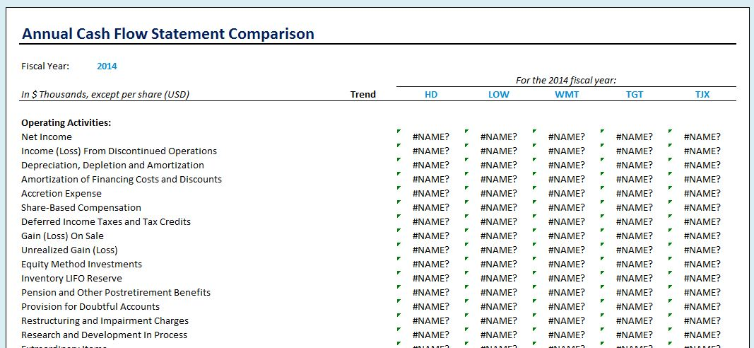 yearly comparison balance sheet template