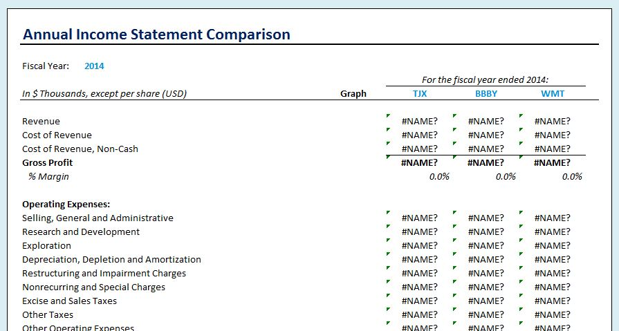Annual Income Statement Comparison Sheet