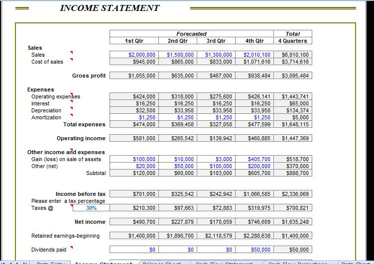 Corporate Analysis Balance Sheet