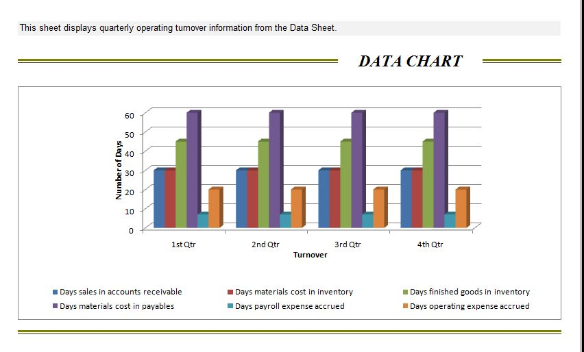 sample corporate analysis balance sheet template