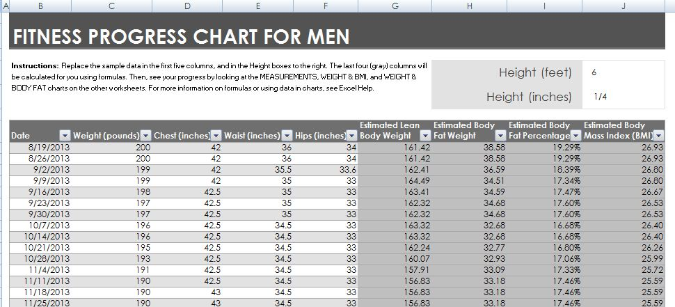 Fitness and Weight Loss Chart for Men and Women