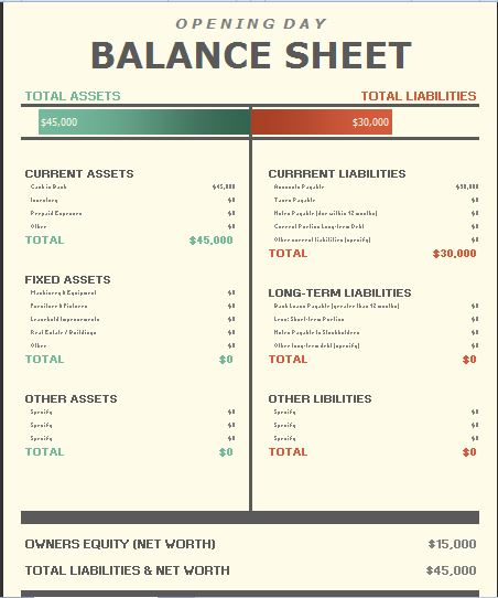 opening day balance sheet template formal word templates