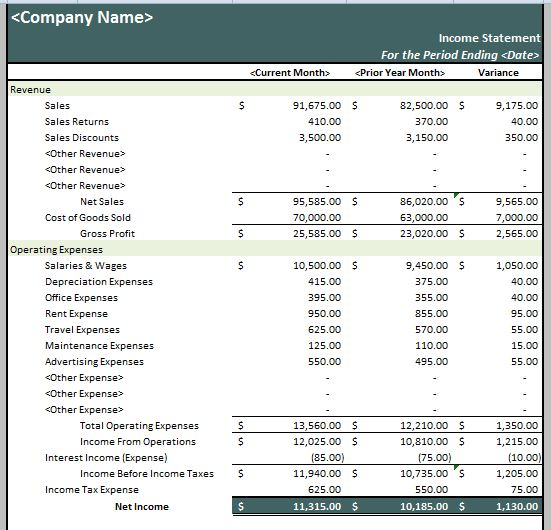 Prior Year Income Statement Comparison Sheet
