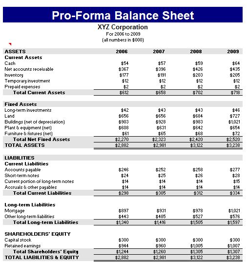 Proforma Balance Sheet Template | Formal Word Templates