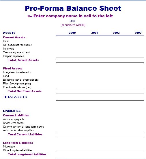 Proforma Balance Sheet Template – Asset and Liability Statement Template