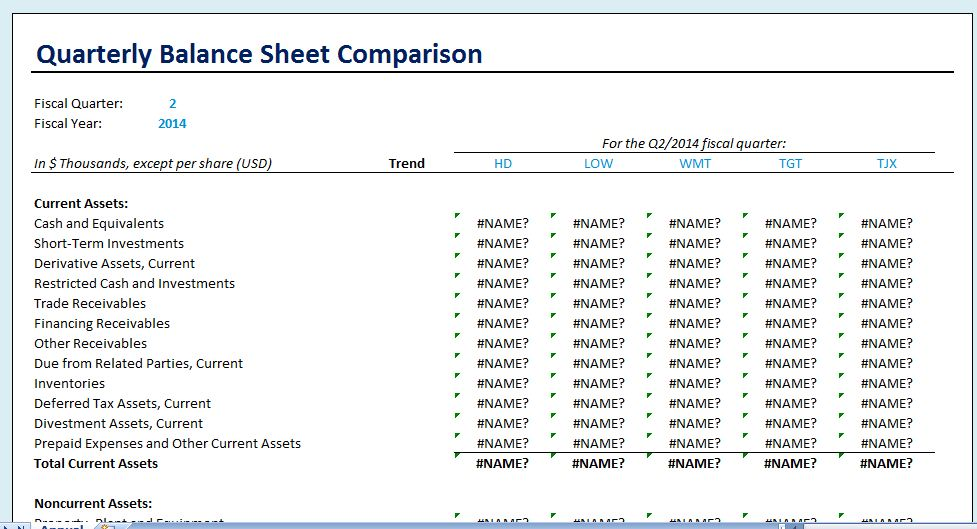 Quarterly Comparison Balance Sheet