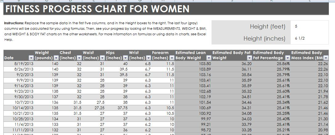 Fitness and Weight Loss Chart for Men and Women | Formal Word ...