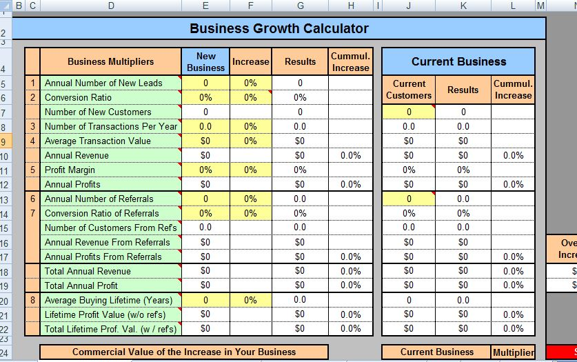 Business Growth Calculator