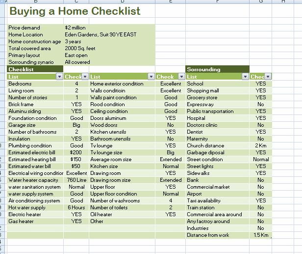 Professional Home Buying Checklist Template