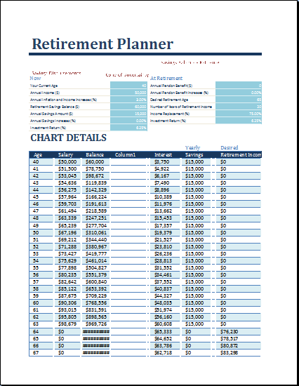 ms excel retirement financial planner template