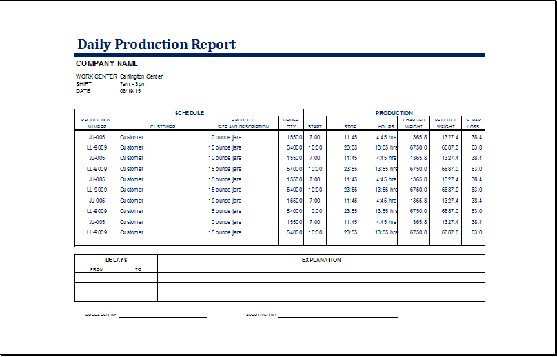 Excel Daily Production Report Template – Daily Report Template Word